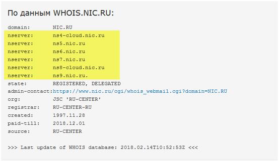 Узнать хостинг сайта nic как зарегистрировать тестовый хостинг