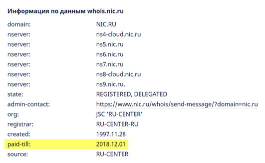 регистрация домена в зоне uz